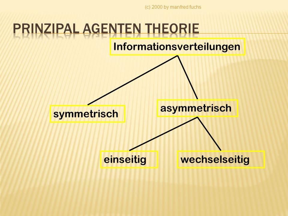 (c) 2000 by manfred fuchs Informationsverteilungen symmetrisch asymmetrisch einseitigwechselseitig