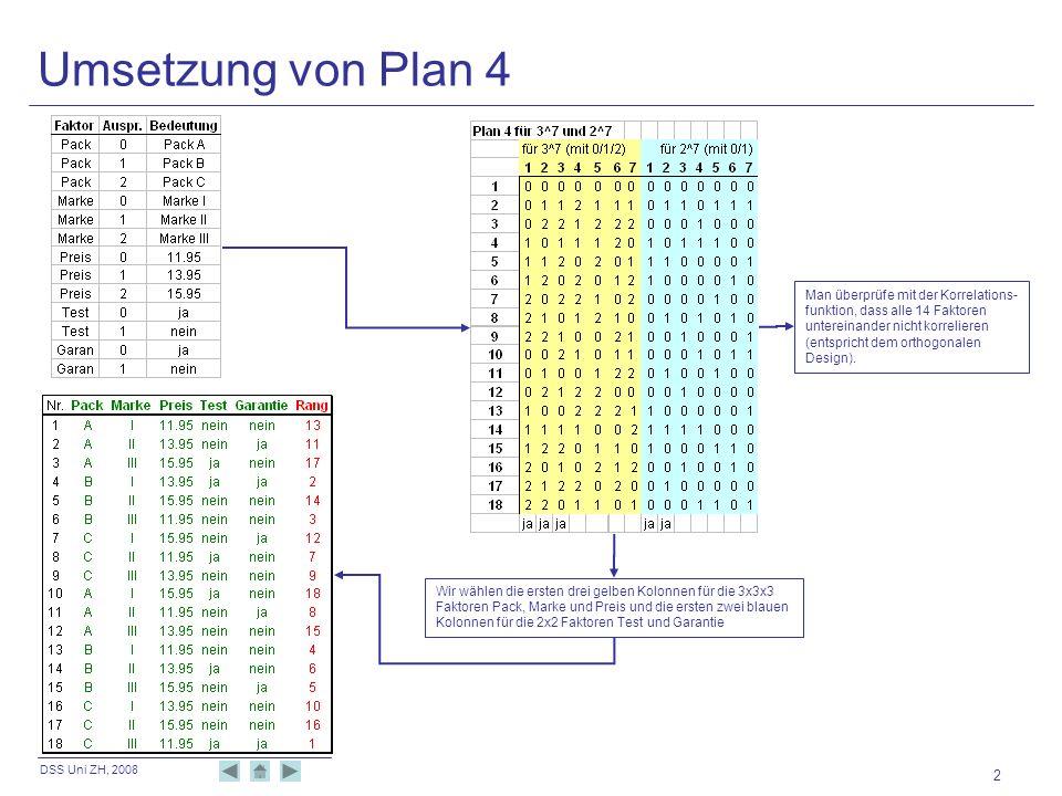DSS Uni ZH, 2008 2 Umsetzung von Plan 4 Wir wählen die ersten drei gelben Kolonnen für die 3x3x3 Faktoren Pack, Marke und Preis und die ersten zwei blauen Kolonnen für die 2x2 Faktoren Test und Garantie Man überprüfe mit der Korrelations- funktion, dass alle 14 Faktoren untereinander nicht korrelieren (entspricht dem orthogonalen Design).