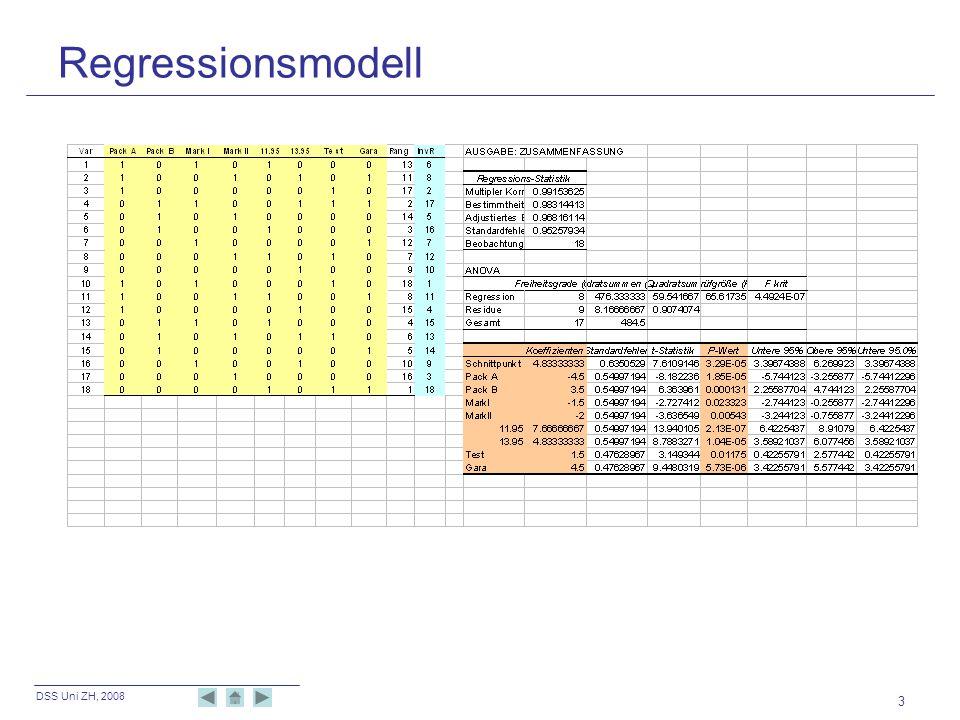 DSS Uni ZH, 2008 3 Regressionsmodell