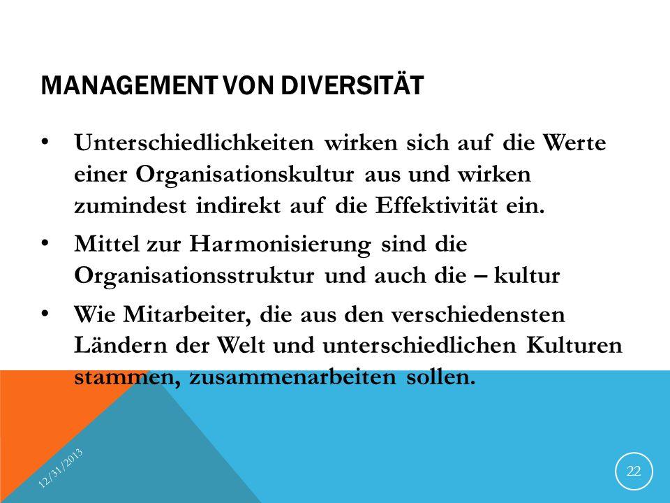 MANAGEMENT VON DIVERSITÄT Unterschiedlichkeiten wirken sich auf die Werte einer Organisationskultur aus und wirken zumindest indirekt auf die Effektiv