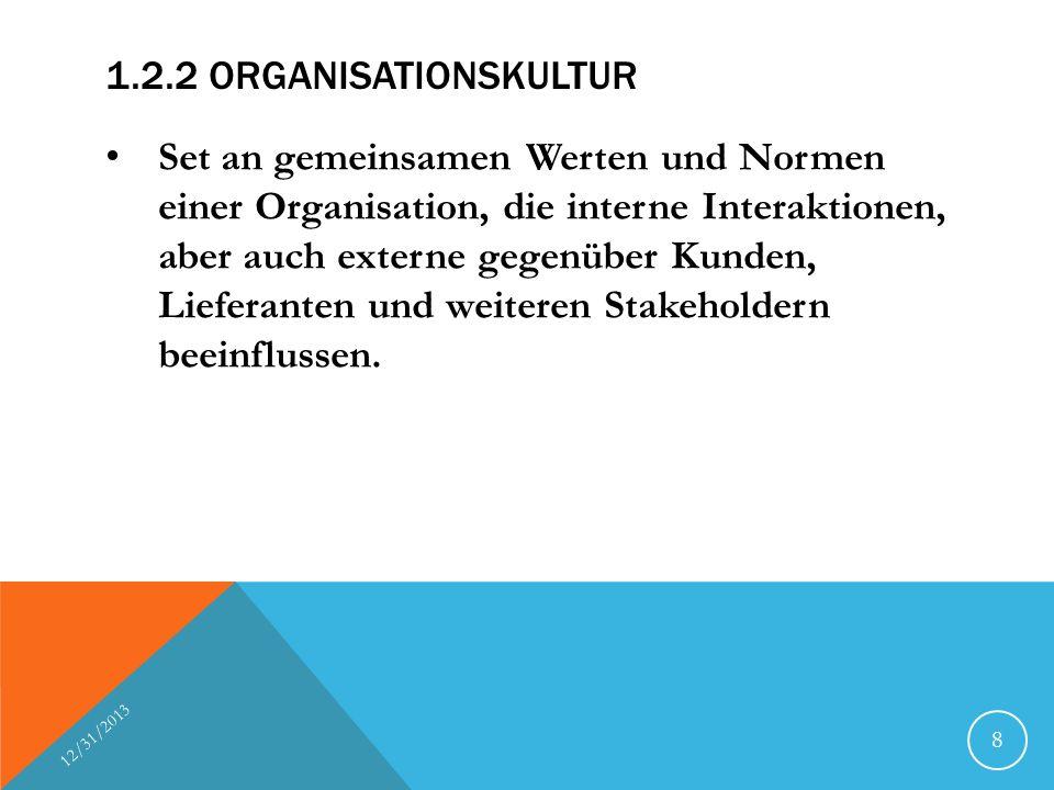 1.2.2 ORGANISATIONSKULTUR Set an gemeinsamen Werten und Normen einer Organisation, die interne Interaktionen, aber auch externe gegenüber Kunden, Lief