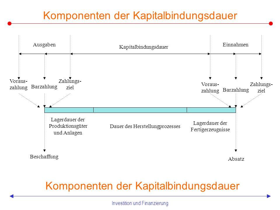 Investition und Finanzierung Einfluß der Prozeßanordnung auf den Kapitalbedarf