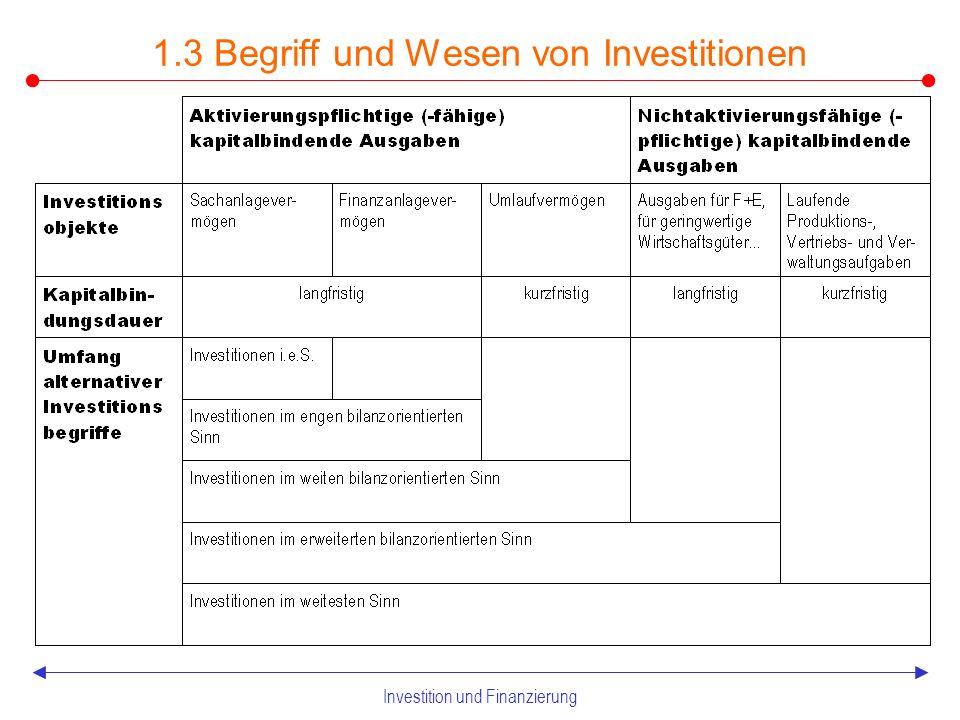 Investition und Finanzierung 1.3 Begriff und Wesen von Investitionen Maßnahmen, die die (Produktions- und Absatzkapazität) des Unternehmens quantitativ und/oder qualitativ verändern resp.