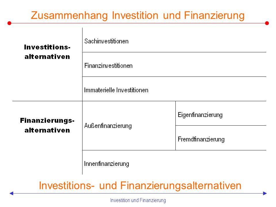 Investition und Finanzierung 1.3 Begriff und Wesen von Investitionen