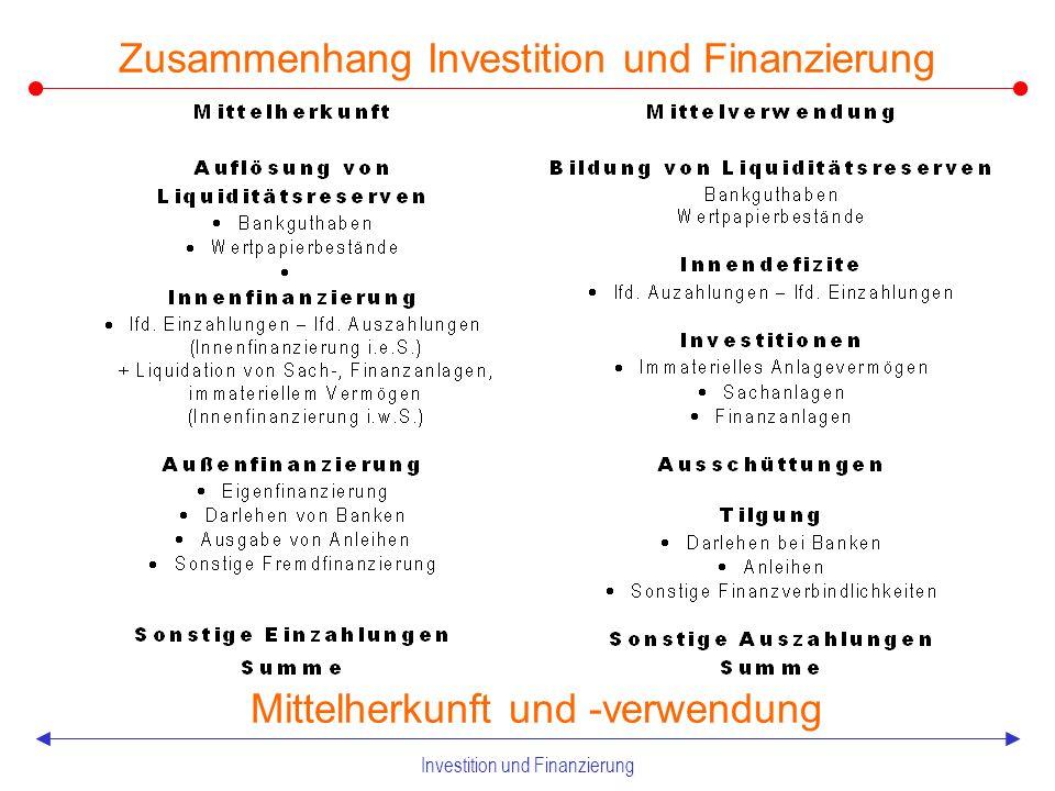 Investition und Finanzierung Investitions- und Finanzierungsalternativen Zusammenhang Investition und Finanzierung
