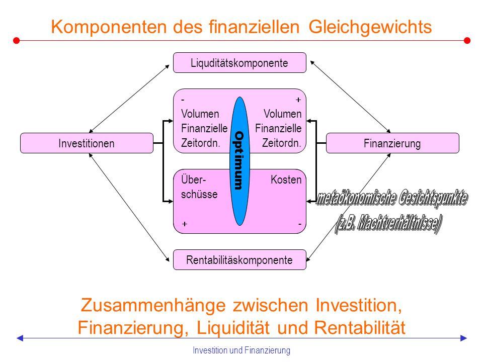 Investition und Finanzierung 1.4 Komponenten des finanziellen Gleichgewichts kurzfristige Liquiditätsdimension Fähigkeit der Unternehmung, die zu einem bestimmten Zeitpunkt zwingend fälligen Zahlungsverpflichtungen uneingeschränkt erfüllen zu können langfristige Liquiditätsdimension Erfüllung bestimmter Qualitätsnormen (z.B.
