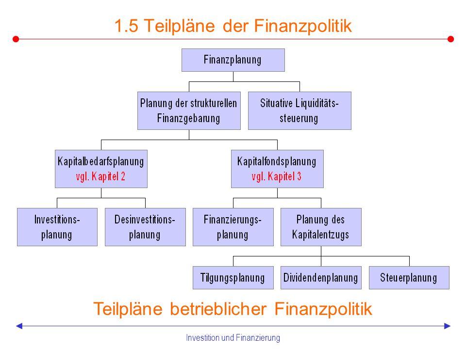 Investition und Finanzierung Komponenten des finanziellen Gleichgewichts Zusammenhänge zwischen Investition, Finanzierung, Liquidität und Rentabilität - Volumen FinanzielleFinanzielle Zeitordn.Zeitordn.