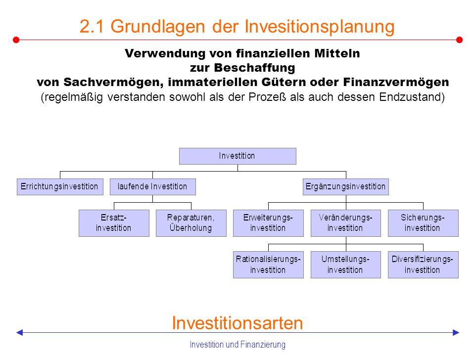 Investition und Finanzierung 2 Investitionskalküle 2.1 Grundlagen der Investitionsplanung 2.2 Investitionsrechnung 2.2.1 Statische Verfahren der Investitionsrechnung Kostenvergleichsrechnung Gewinnvergleichsrechnung Rentabilitätsvergleichsrechnung Amortisationsrechnung 2.2.2 Dynamische Verfahren der Investitionsrechnung Kapitalwertmethode Annuitätenmethode Methode des internen Zinsfußes 2.2.3 Investitionsrechnung bei unsicheren Erwartungen 2.3 Verfahren der Unternehmensbewertung Traditionelle Verfahren Moderne Verfahren