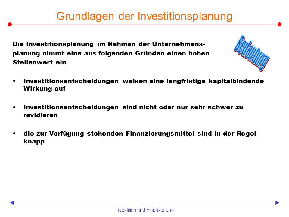 Investition und Finanzierung Investitionsarten im Überblick