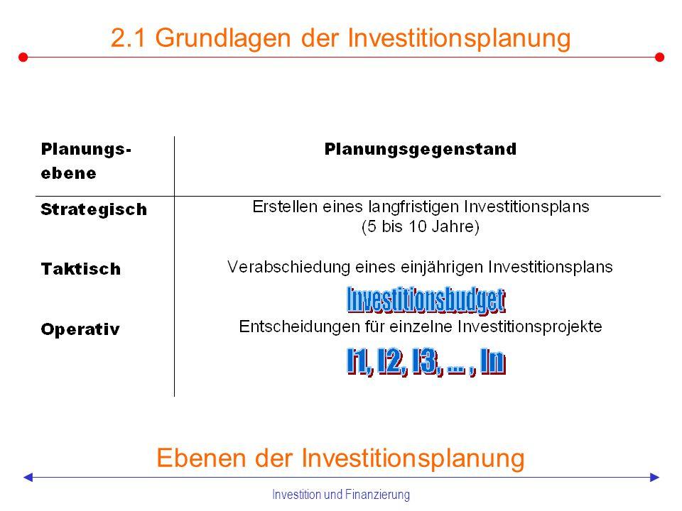 Investition und Finanzierung Hierarchie der Planungsstufen
