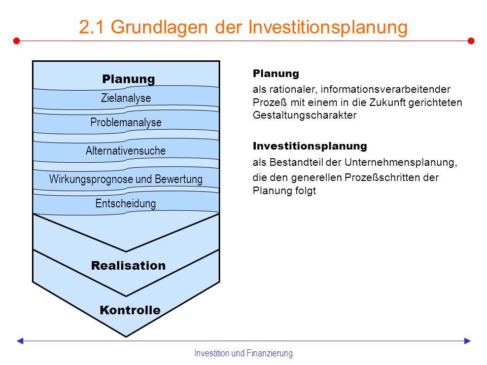 Investition und Finanzierung 2.1 Grundlagen der Investitionsplanung Ebenen der Investitionsplanung
