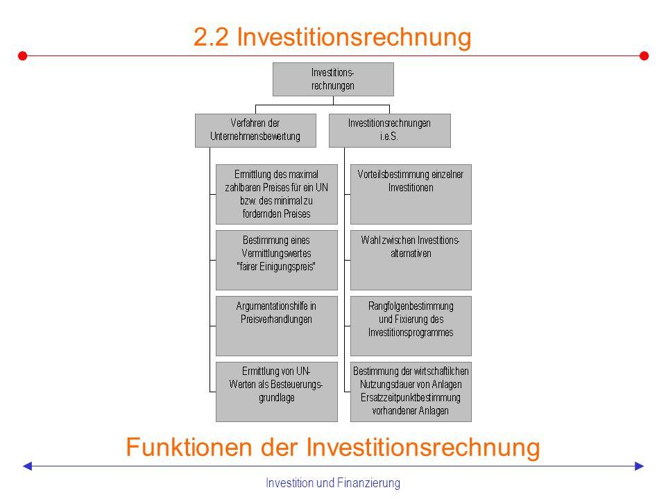 Investition und Finanzierung 2.2 Investitionsrechnung Überblick Investitionsrechnungen