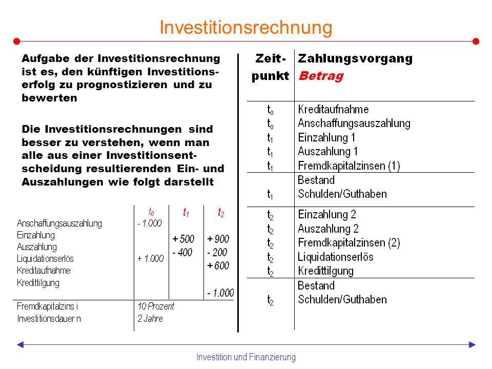 Investition und Finanzierung 2.2 Investitionsrechnung Funktionen der Investitionsrechnung