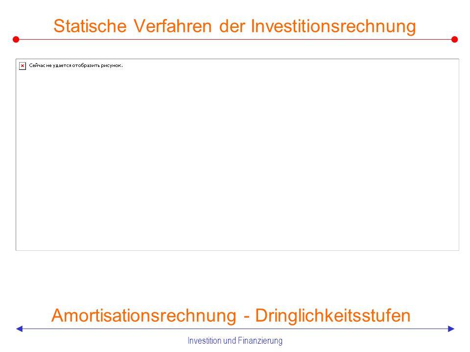Investition und Finanzierung 2.21 Statische Verfahren der Investitionsrechnung Amortisationsrechnung (Pay-off-Methode)