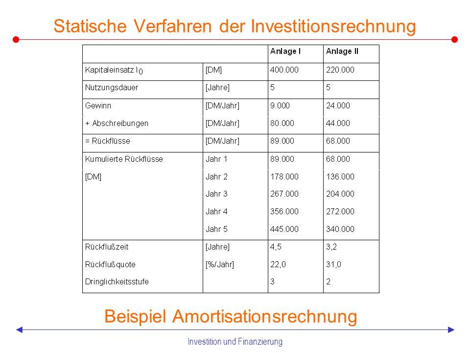 Investition und Finanzierung Statische Verfahren der Investitionsrechnung Amortisationsrechnung - Dringlichkeitsstufen