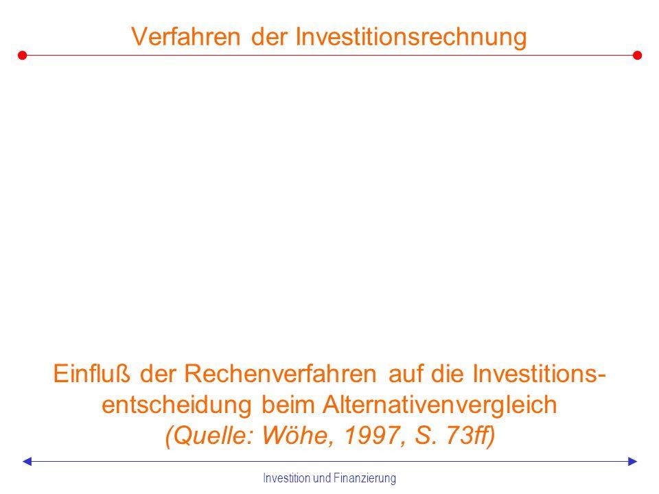 Investition und Finanzierung Verfahren der Investitionsrechnung Einfluß der Rechenverfahren auf die Investitions- entscheidung beim Alternativenvergleich (Quelle: Wöhe, 1997, S.
