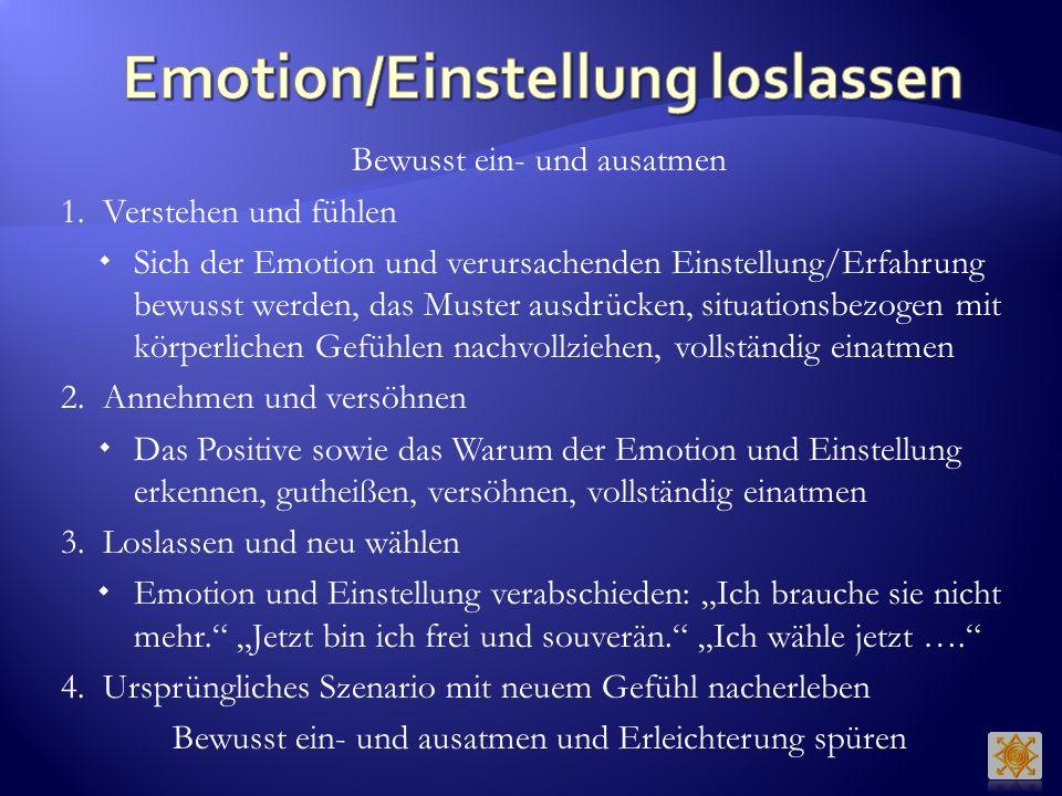 Bewusst ein- und ausatmen 1.Verstehen und fühlen Sich der Emotion und verursachenden Einstellung/Erfahrung bewusst werden, das Muster ausdrücken, situ
