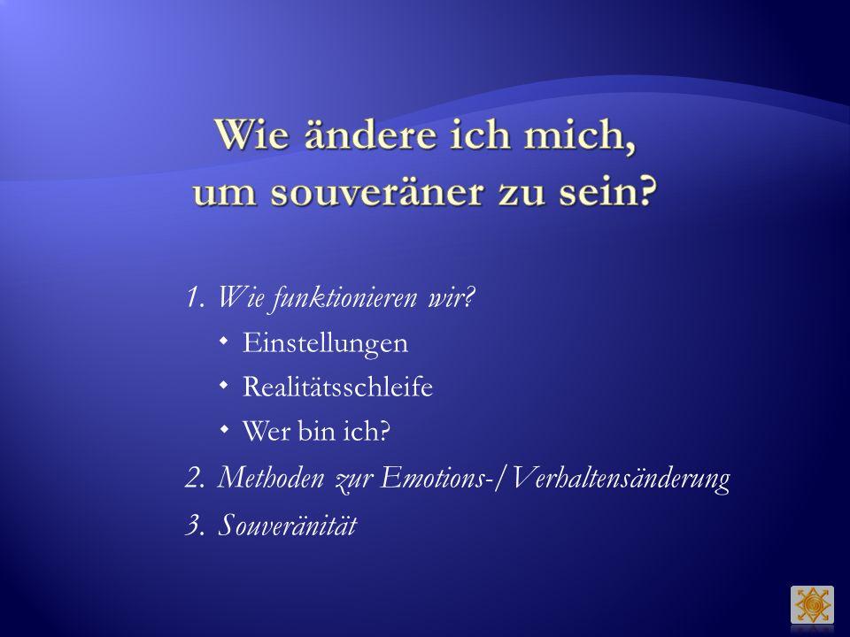 1. Wie funktionieren wir? Einstellungen Realitätsschleife Wer bin ich? 2.Methoden zur Emotions-/Verhaltensänderung 3.Souveränität