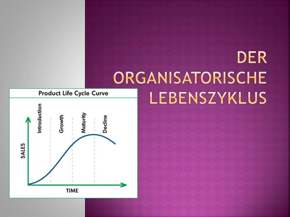 Ursprung Biologie: Verschiedene Lebensphasen von Organismen Anzahl der Etappen kann diskutiert werden; aber Organisationen werden geboren, wachsen und entwickeln sich; und sterben – oder erneuern sich.