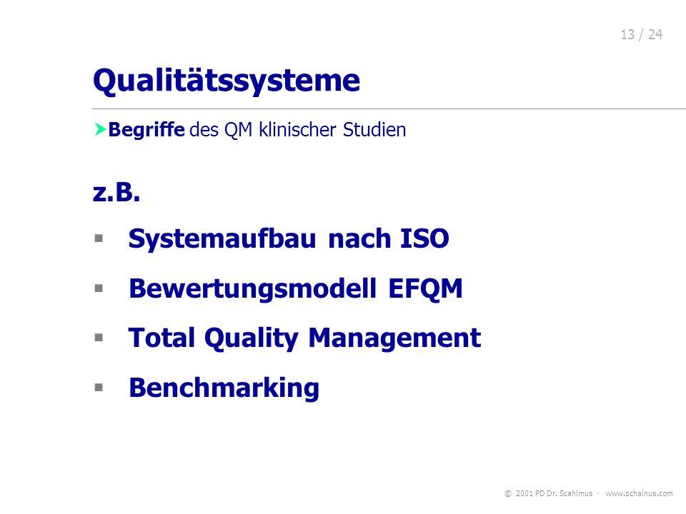 © 2001 PD Dr. Scahlmus www.schalnus.com 13 / 24 Qualitätssysteme z.B. Systemaufbau nach ISO Bewertungsmodell EFQM Total Quality Management Benchmarkin