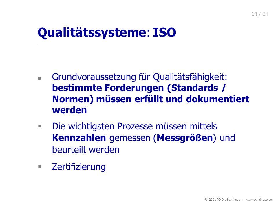 © 2001 PD Dr. Scahlmus www.schalnus.com 14 / 24 Qualitätssysteme: ISO Grundvoraussetzung für Qualitätsfähigkeit: bestimmte Forderungen (Standards / No