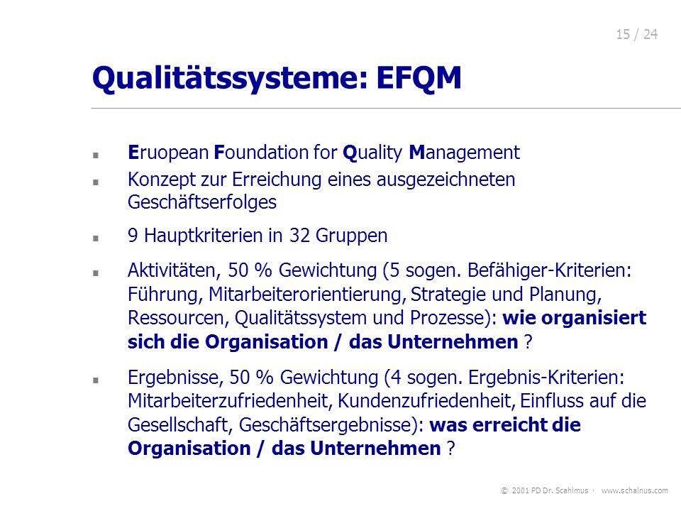 © 2001 PD Dr. Scahlmus www.schalnus.com 15 / 24 Qualitätssysteme: EFQM Eruopean Foundation for Quality Management Konzept zur Erreichung eines ausgeze