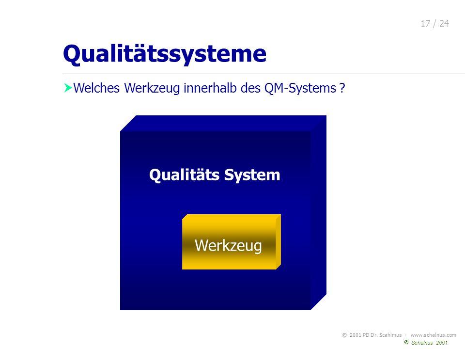 © 2001 PD Dr. Scahlmus www.schalnus.com 17 / 24 Schalnus 2001 Qualitäts System Werkzeug Welches Werkzeug innerhalb des QM-Systems ? Qualitätssysteme