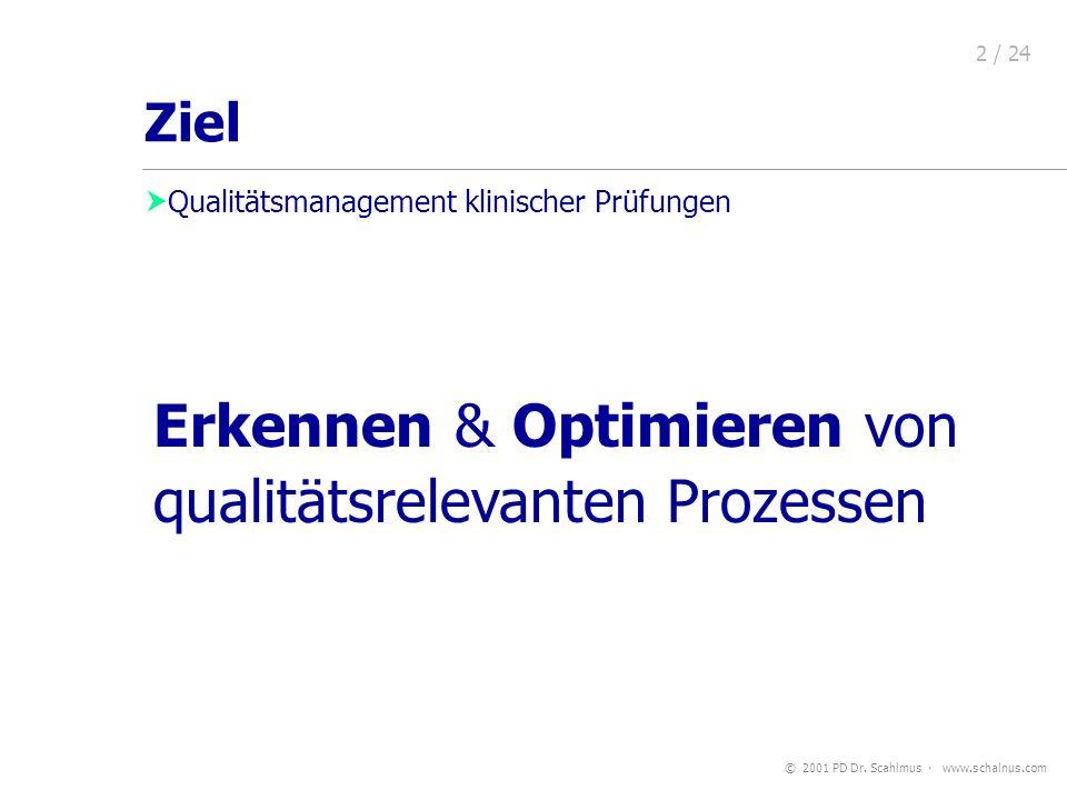 © 2001 PD Dr.Scahlmus www.schalnus.com 13 / 24 Qualitätssysteme z.B.