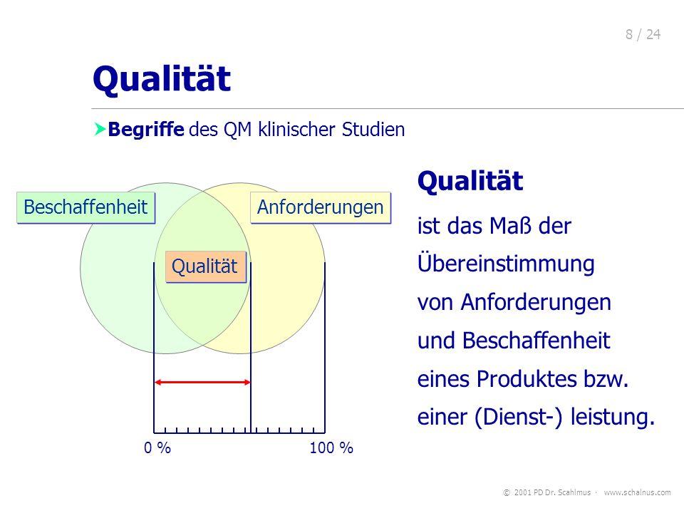 © 2001 PD Dr. Scahlmus www.schalnus.com 8 / 24 Qualität Begriffe des QM klinischer Studien ist das Maß der Übereinstimmung von Anforderungen und Besch