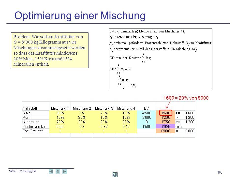 14/02/13 G. Beroggi © 103 Optimierung einer Mischung Problem: Wie soll ein Kraftfutter von G = 8000 kg Kilogramm aus vier Mischungen zusammengesetzt w