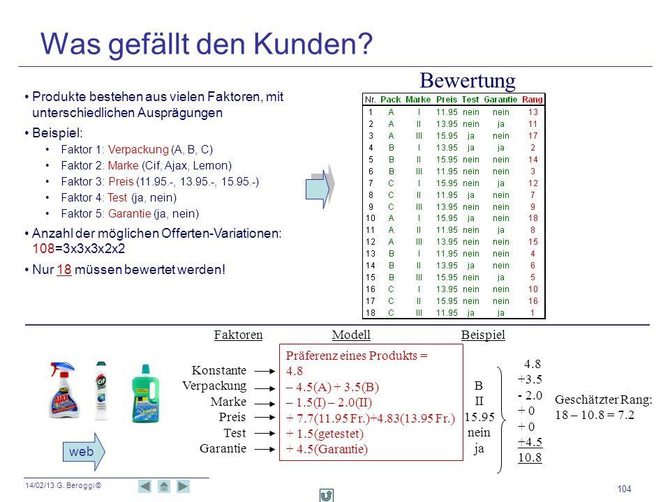 14/02/13 G. Beroggi © 104 Was gefällt den Kunden? Produkte bestehen aus vielen Faktoren, mit unterschiedlichen Ausprägungen Beispiel: Faktor 1: Verpac