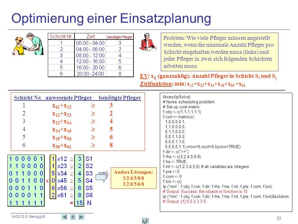 14/02/13 G. Beroggi © 33 Optimierung einer Einsatzplanung EV: x ij (ganzzahlig): Anzahl Pfleger in Schicht S i und S j Zielfunktion: min: x 12 +x 23 +