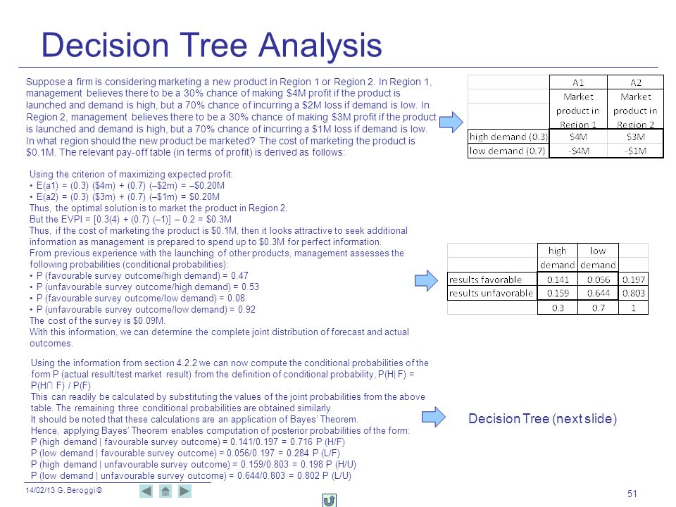 14/02/13 G. Beroggi © Decision Tree Analysis 51 Suppose a firm is considering marketing a new product in Region 1 or Region 2. In Region 1, management