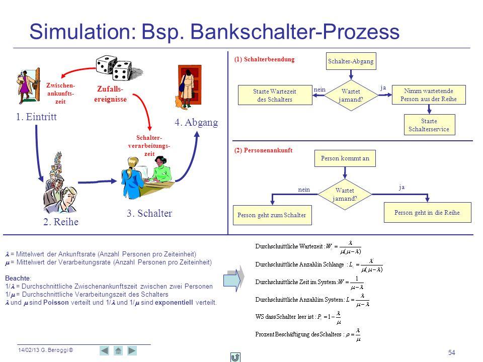 14/02/13 G. Beroggi © 54 Simulation: Bsp. Bankschalter-Prozess 1. Eintritt 2. Reihe 3. Schalter 4. Abgang Zufalls- ereignisse Zwischen- ankunfts- zeit