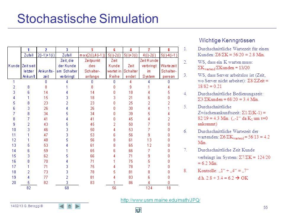 14/02/13 G. Beroggi © 55 Stochastische Simulation 1.Durchschnittliche Wartezeit für einen Kunden: 6/ K = 56/20 = 2.8 Min. 2.WS, dass ein K warten muss
