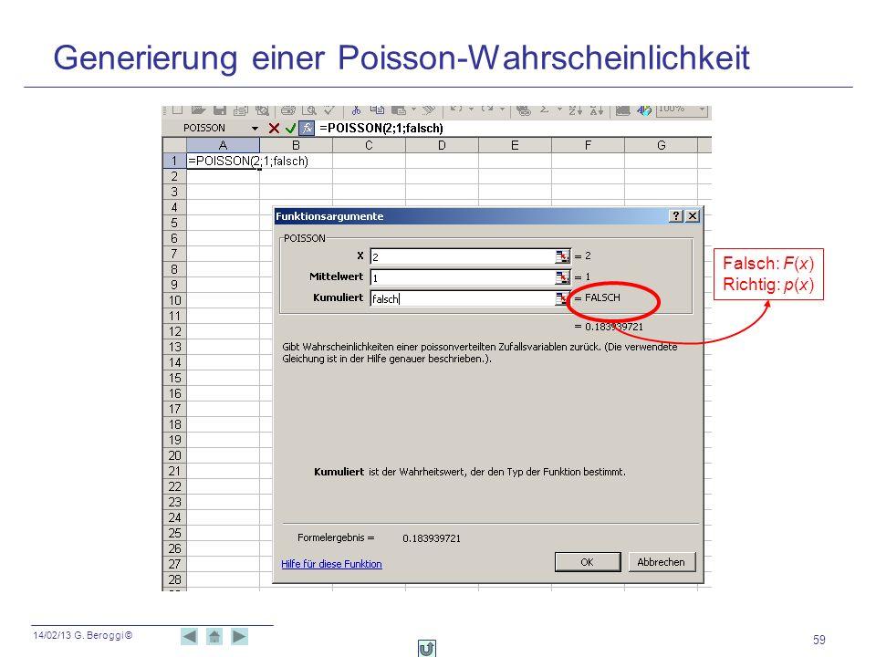 14/02/13 G. Beroggi © 59 Falsch: F(x) Richtig: p(x) Generierung einer Poisson-Wahrscheinlichkeit