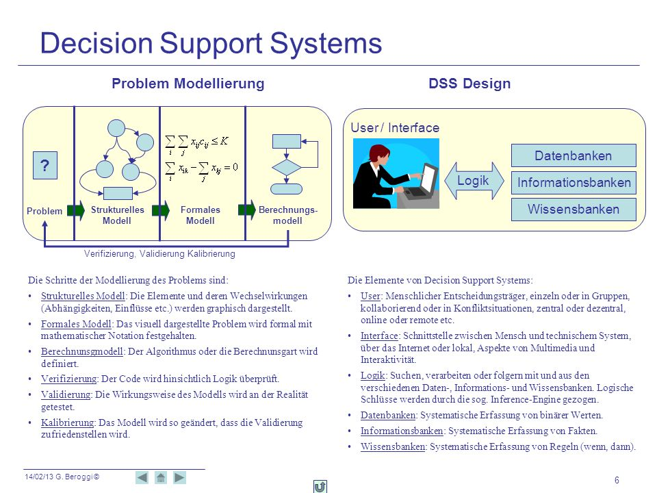 14/02/13 G. Beroggi © 6 Decision Support Systems Problem ModellierungDSS Design Logik Wissensbanken Datenbanken Informationsbanken User / Interface Di