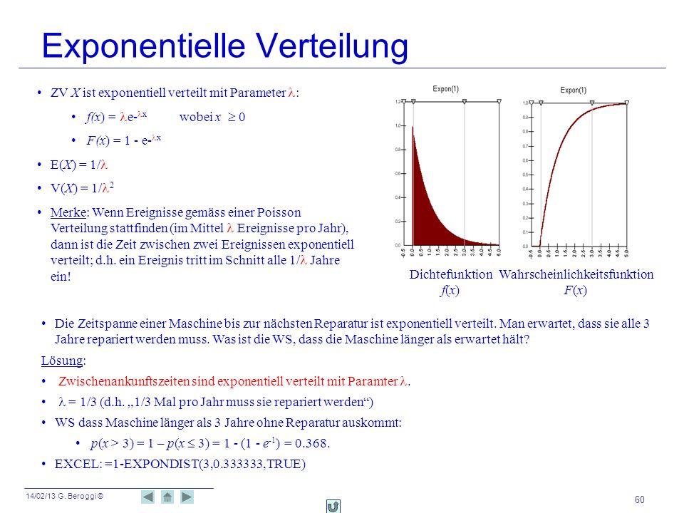 14/02/13 G. Beroggi © 60 Exponentielle Verteilung ZV X ist exponentiell verteilt mit Parameter : f(x) = e- x wobei x 0 F(x) = 1 - e- x E(X) = 1/ V(X)