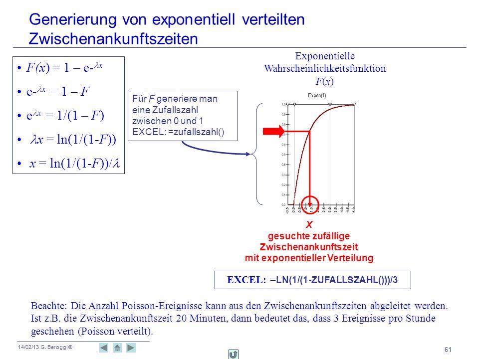 14/02/13 G. Beroggi © 61 Generierung von exponentiell verteilten Zwischenankunftszeiten F(x) = 1 – e- x e- x = 1 – F e x = 1/(1 – F) x = ln(1/(1-F)) x