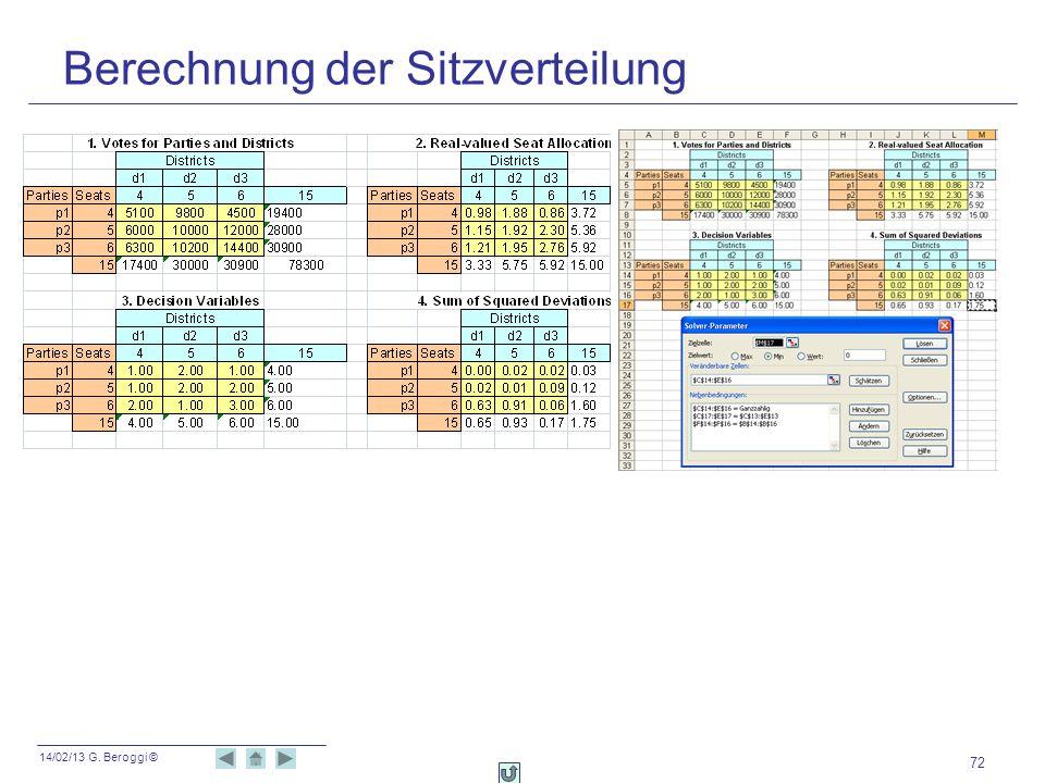 14/02/13 G. Beroggi © 72 Berechnung der Sitzverteilung