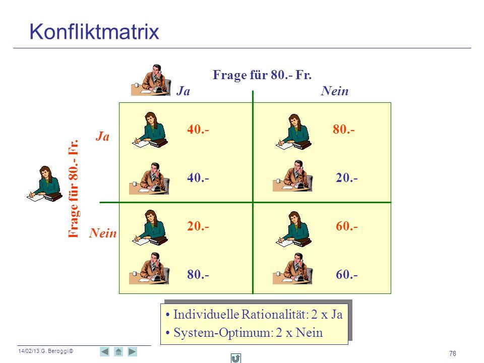 14/02/13 G. Beroggi © 78 Frage für 80.- Fr. Ja Nein Ja Nein 40.- 80.- 40.- 20.- 20.- 60.- 80.- 60.- Frage für 80.- Fr. Individuelle Rationalität: 2 x