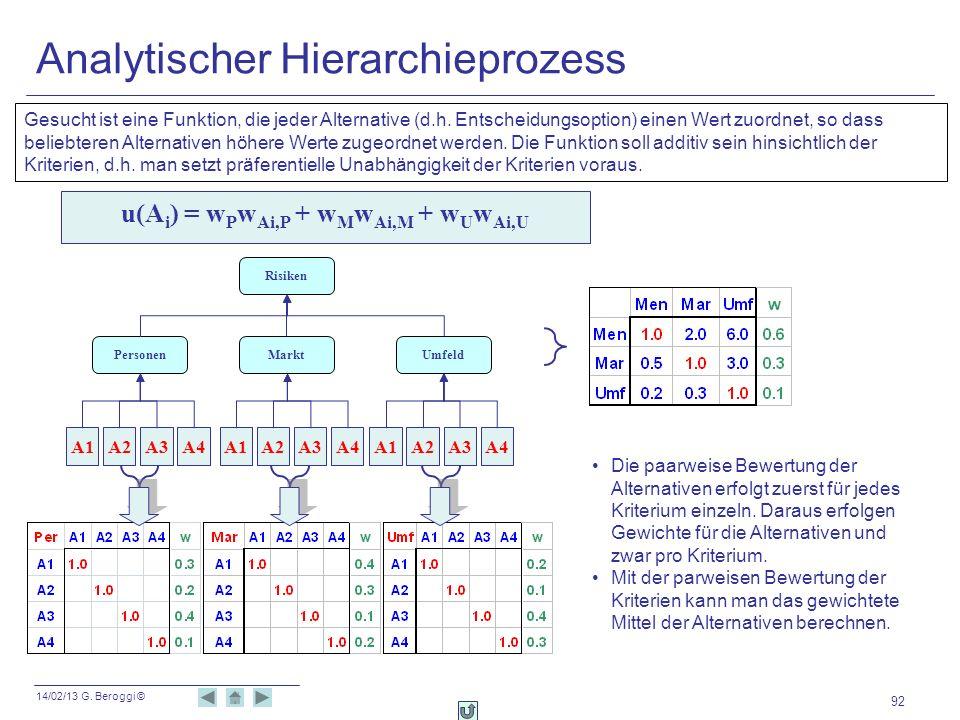14/02/13 G. Beroggi © 92 Analytischer Hierarchieprozess Risiken Personen A1A2A3A4 u(A i ) = w P w Ai,P + w M w Ai,M + w U w Ai,U Markt A1A2A3A4 Umfeld