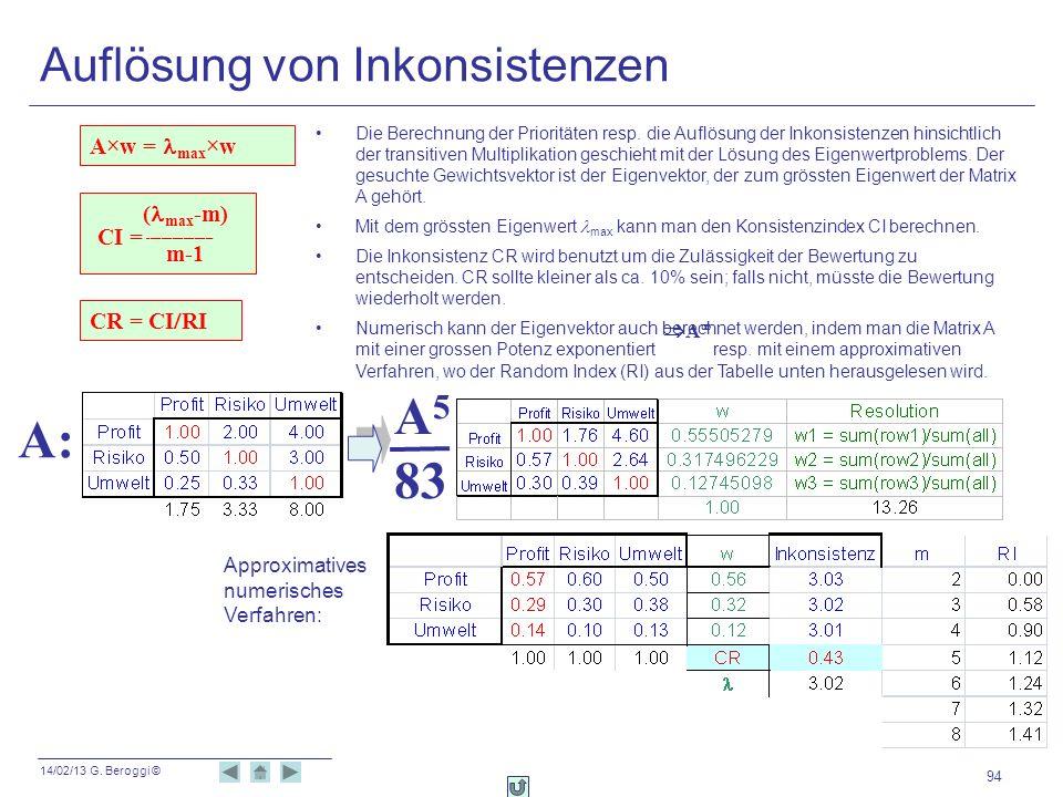 14/02/13 G. Beroggi © 94 A: A×w = max ×w A A 5 83 ( max -m) __________________ m-1 CI = CR = CI RI Auflösung von Inkonsistenzen Die Berechnung der Pri