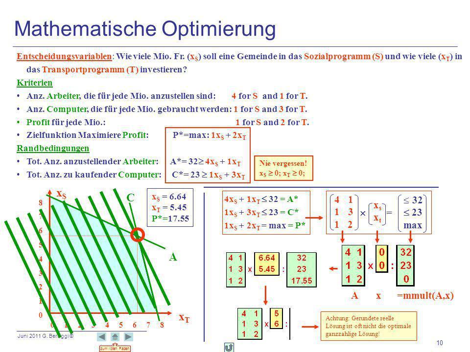 Juni 2011 G. Beroggi © zum roten Faden 10 xTxT xSxS 0 1 2 3 4 5 6 7 8 876543210876543210 A C Mathematische Optimierung Entscheidungsvariablen: Wie vie