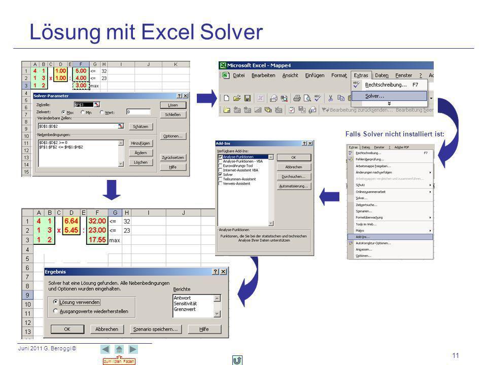 Juni 2011 G. Beroggi © zum roten Faden 11 Lösung mit Excel Solver Falls Solver nicht installiert ist: