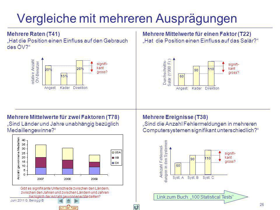 Juni 2011 G. Beroggi © zum roten Faden 26 Vergleiche mit mehreren Ausprägungen Mehrere Raten (T41) Hat die Position einen Einfluss auf den Gebrauch de