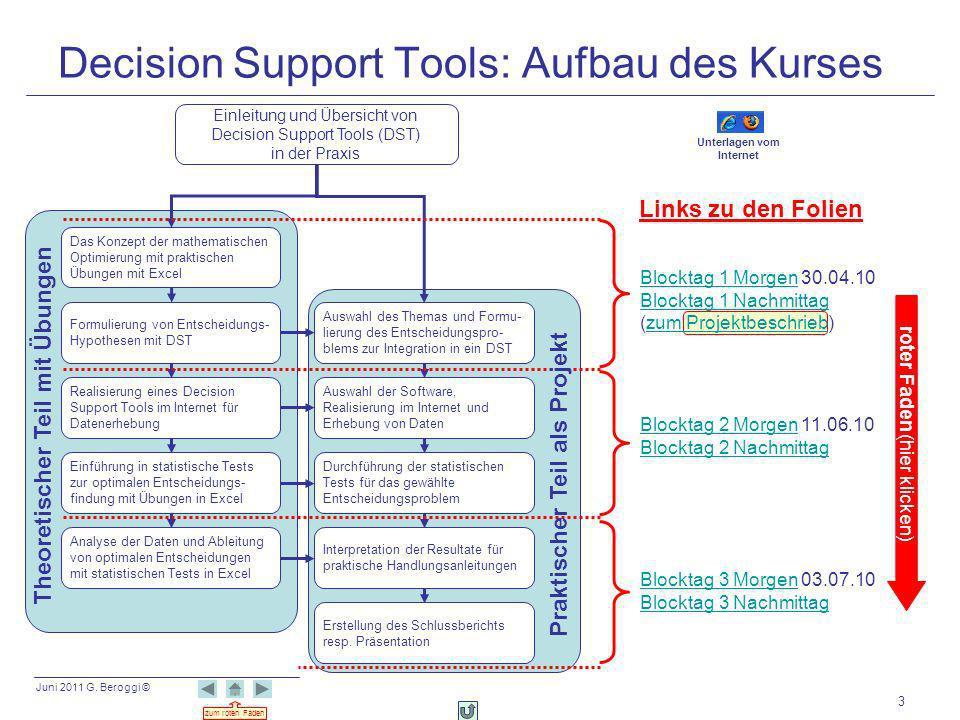 Juni 2011 G. Beroggi © zum roten Faden 3 Decision Support Tools: Aufbau des Kurses Einleitung und Übersicht von Decision Support Tools (DST) in der Pr