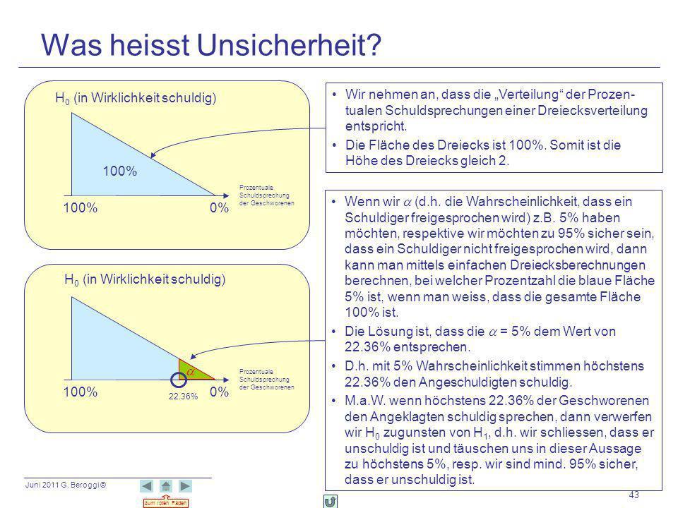 Juni 2011 G. Beroggi © zum roten Faden 43 Was heisst Unsicherheit? 100% 0% Prozentuale Schuldsprechung der Geschworenen H 0 (in Wirklichkeit schuldig)