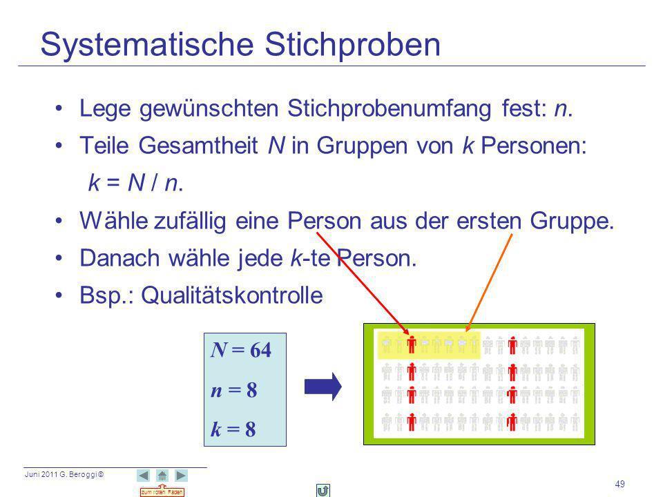 Juni 2011 G. Beroggi © zum roten Faden 49 Lege gewünschten Stichprobenumfang fest: n. Teile Gesamtheit N in Gruppen von k Personen: k = N / n. Wähle z
