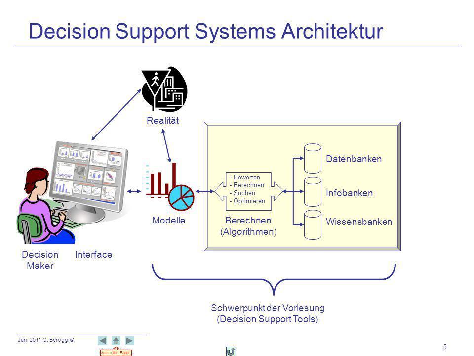 Juni 2011 G. Beroggi © zum roten Faden 5 Decision Support Systems Architektur Decision Maker Interface Datenbanken Infobanken Wissensbanken - Bewerten